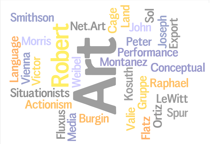 Wordle: Intermedia Art